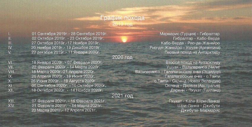 Маршрут кругосветного плавания яхты «Югра» в 2019-2021 г.